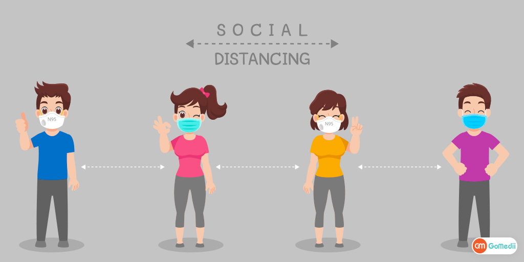 social distancing kya hai in hindi